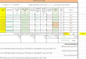 جدول اکسل کامل لایحه تاخیرات مالی5090