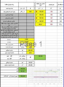 جدول اکسل دامنه قیمت مناقصات
